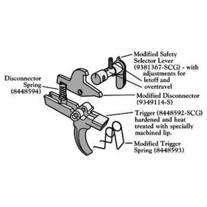 Diagram of 2 Stage trigger a Service Rifle Legal, 2-stage trigger built from modified stock parts. The trigger offers many years of excellent shooting for a modest investment.